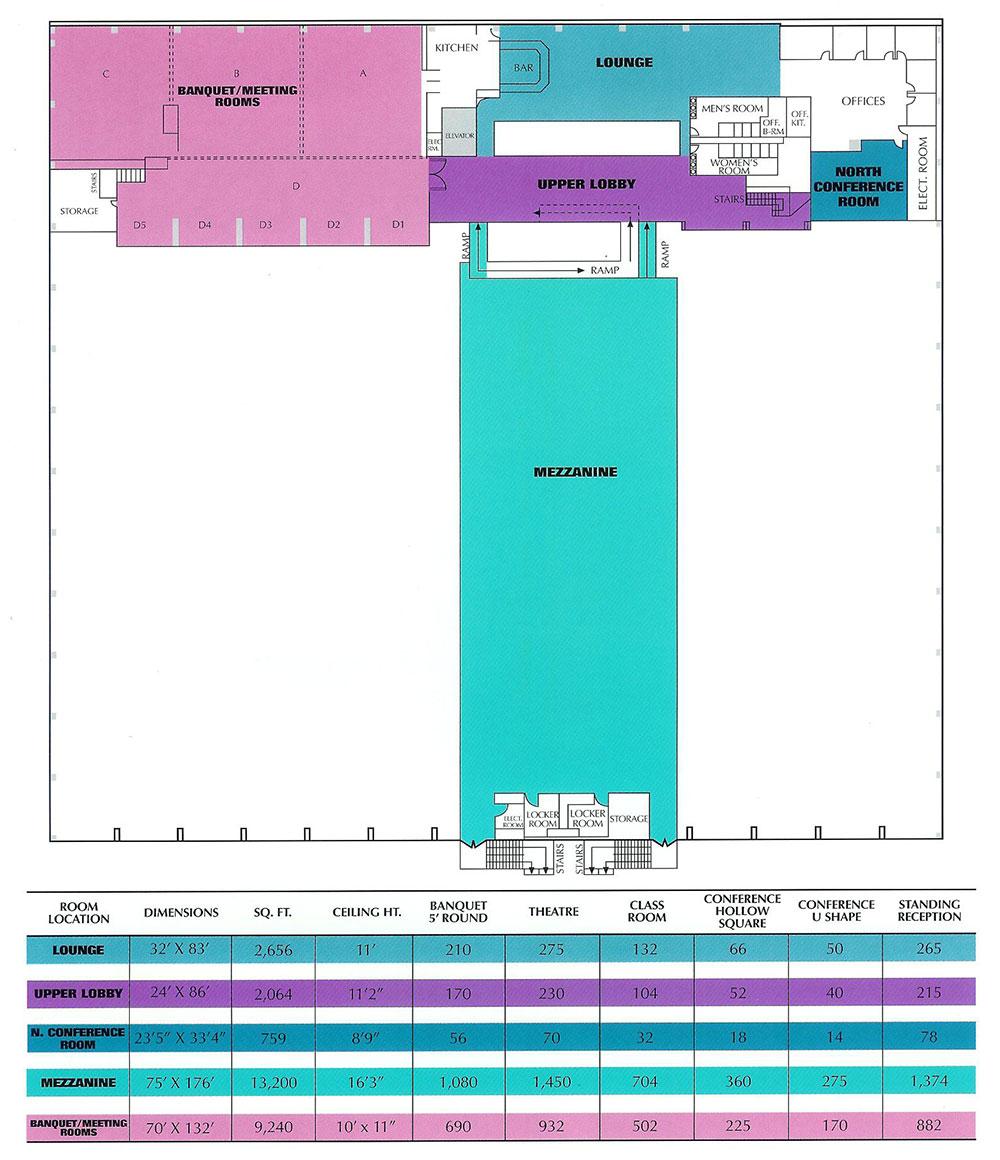 Odeum Expo Upper Mezzanine